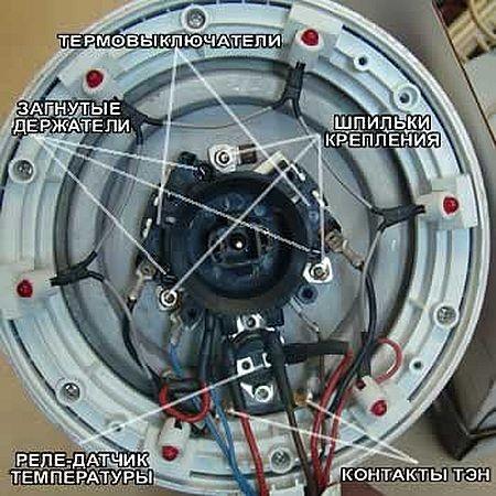 Как заменить закрытую спираль центральный контакт на чайнике - Ubolussur.ru